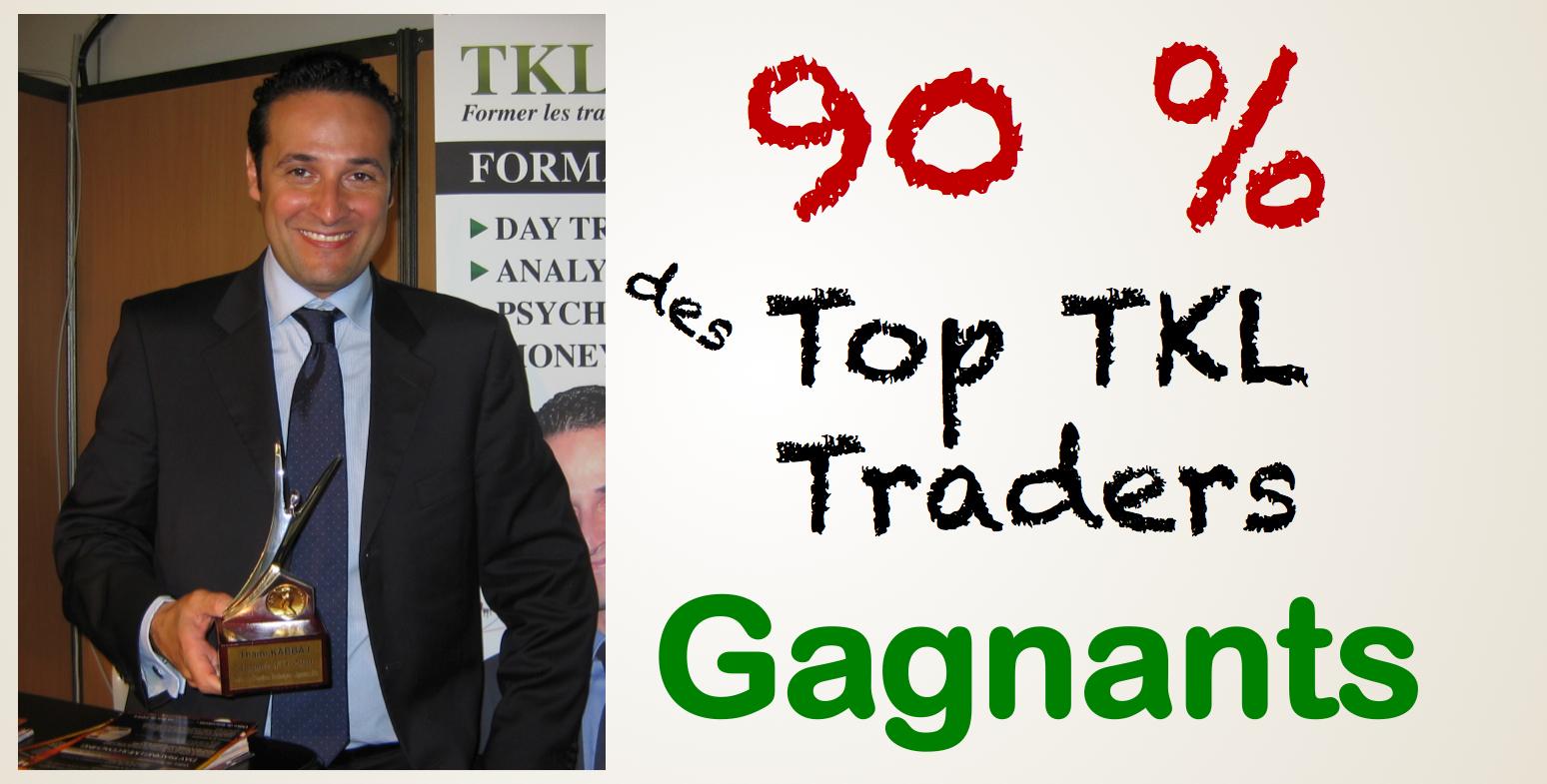 Une compétition Top TKL Trader sur le point de virer au Fiasco