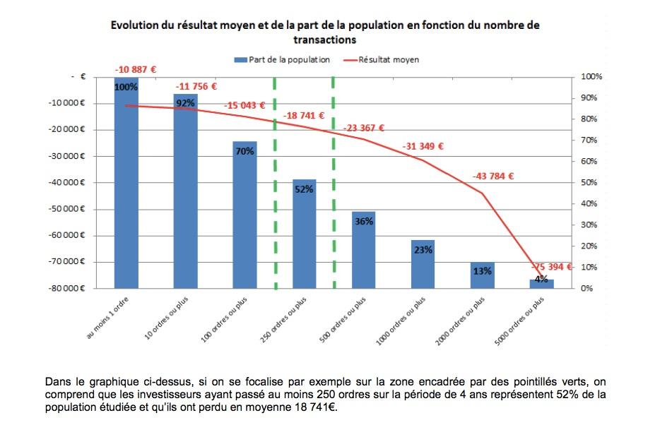 Etude_des_résultats_des_investisseurs_particuliers_sur_le_trading_de_CFD_et_de_Forex_en_France-2_pdf__page_7_sur_8_