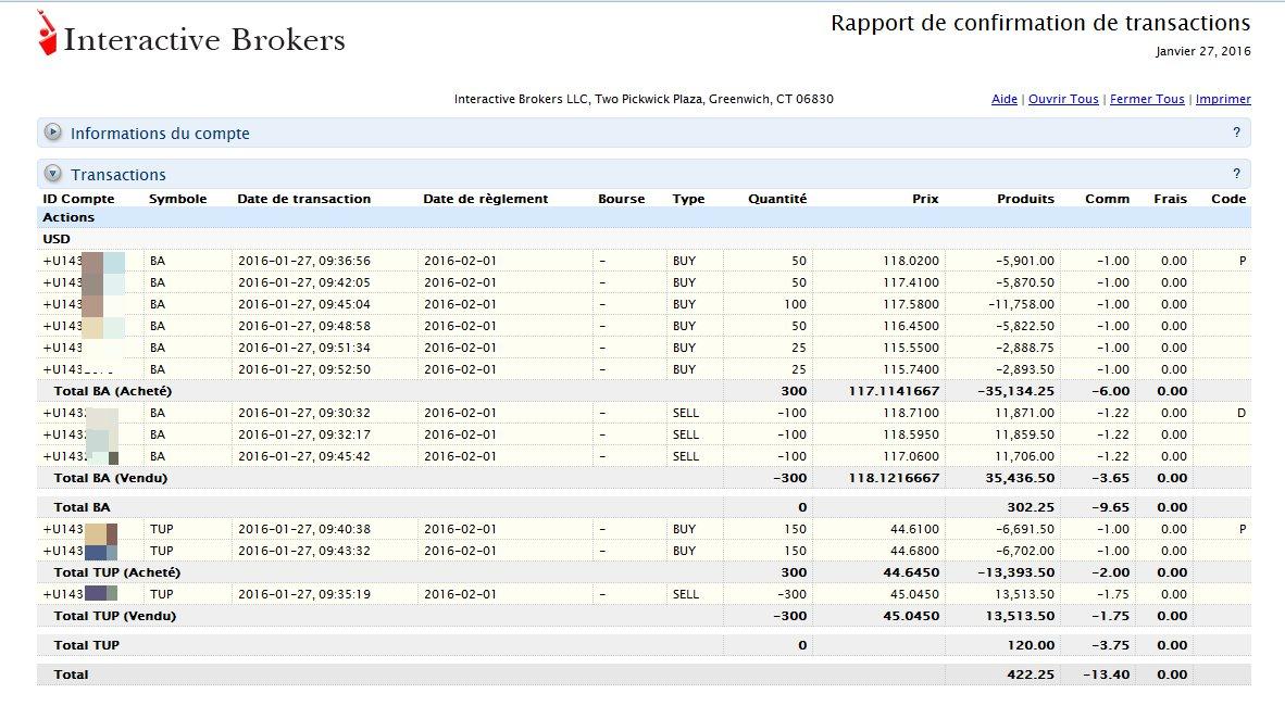 Rapport de transactions