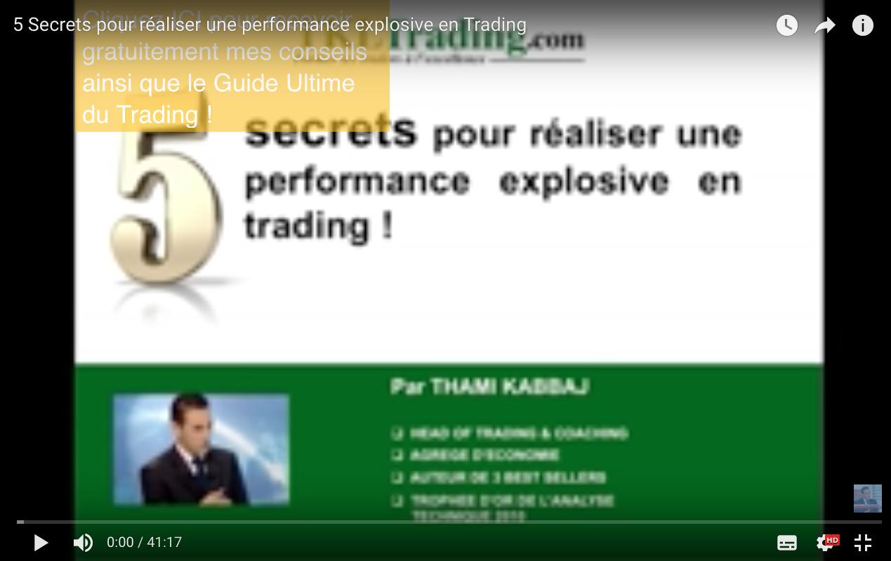 5 Secrets pour réaliser une performance explosive en Trading