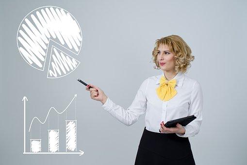Investir en soi - Fixez-vous de nouveaux objectifs